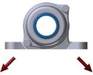 Load directions type EXC Tapered pillow block bearings