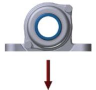 Load directions for EXS pillow block bearings