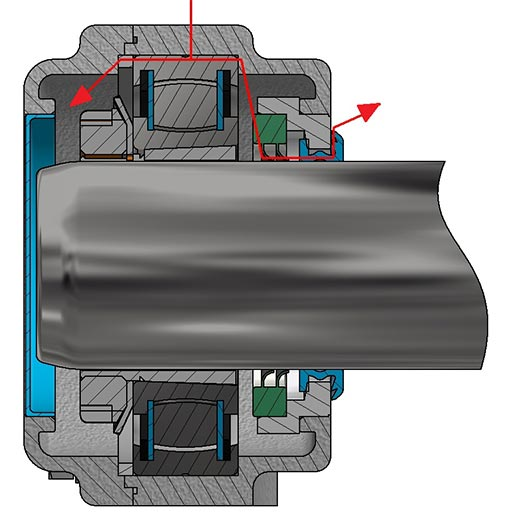 Examples of grease diagrams using DS seals