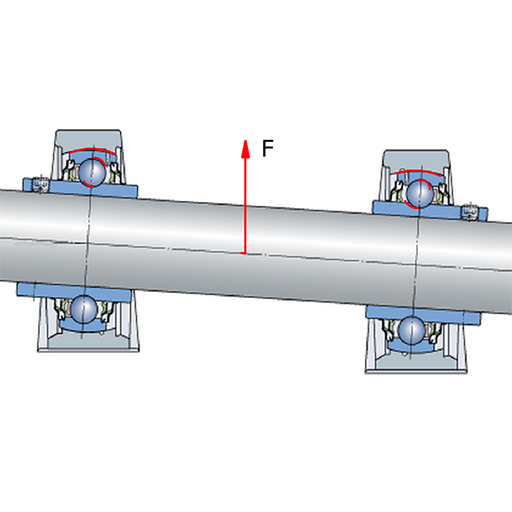 Axial alignment